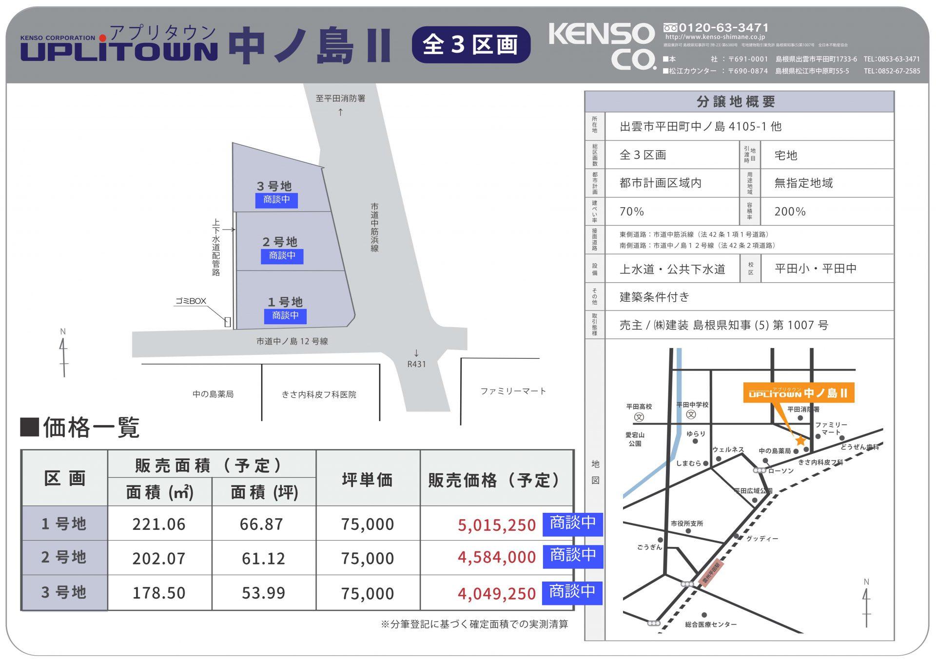 平田町中ノ島エリアの住宅用分譲地